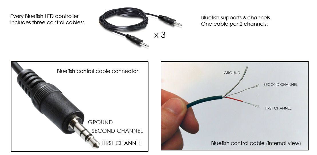 bluefish led controller rapid led for diy set ups this is a helpful diagram
