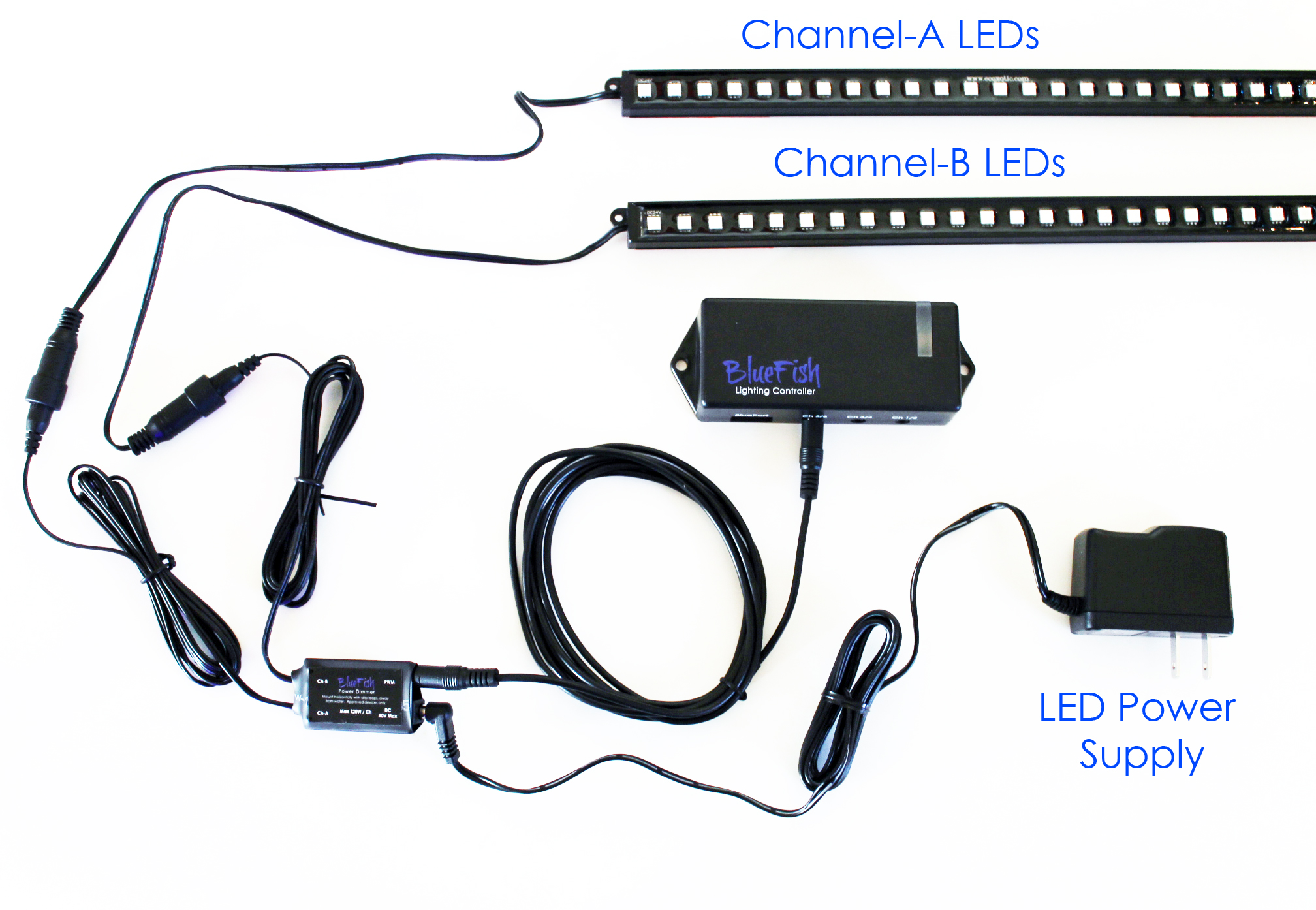 Pleasing Bluefish Power Dimmer Bluefish Aquarium Led Controller Wiring Digital Resources Remcakbiperorg